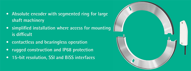 SMLA encoder with MRA/262 Ring